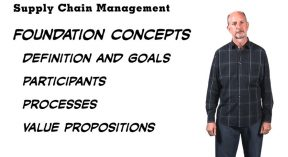 Supply Chain Management Essentials (SCME) - Supply Chain Concepts