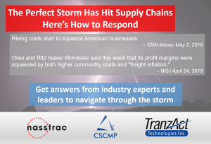 The Perfect Storm Has Hit Supply Chains: Here's How to Respond – Presented by NASSTRAC, TranzAct, and CSCMP